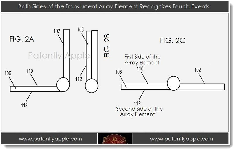 3A. Both Sides of the Translucent Array Element Recognizes Touch Events