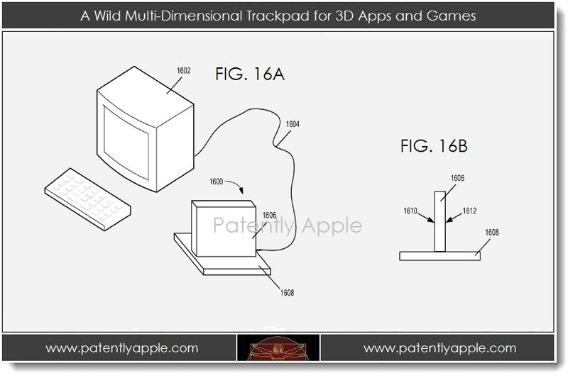 5 A Wild Multi-Dimensional Trackpad for 3D Apps and Games