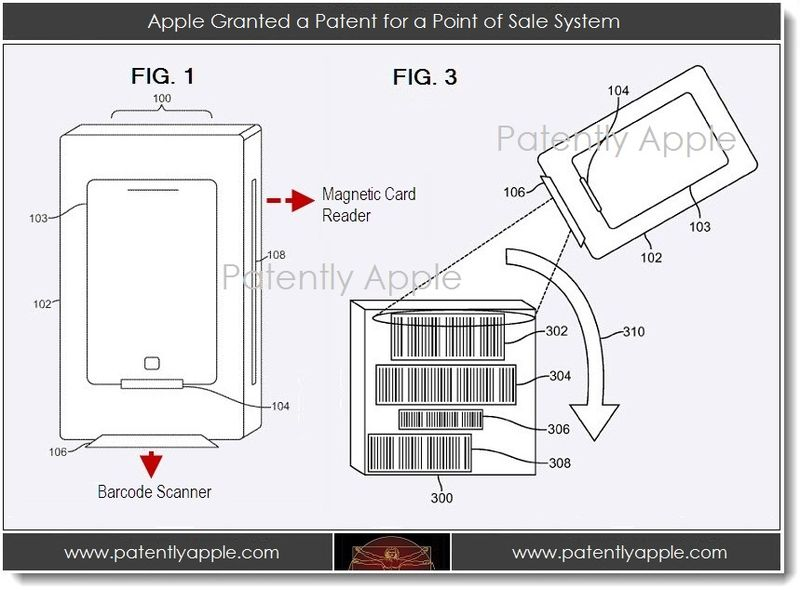 2. Apple Granted a patent for a point of sale system