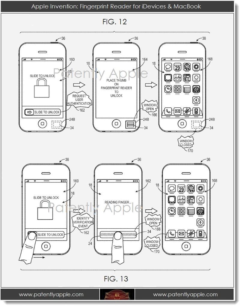 3. Fingerprint reader for iDevices & MacBook