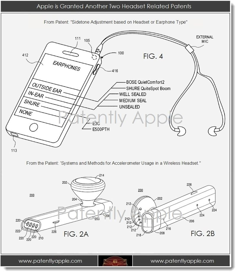 4A. Aple is granted another two headset related patents