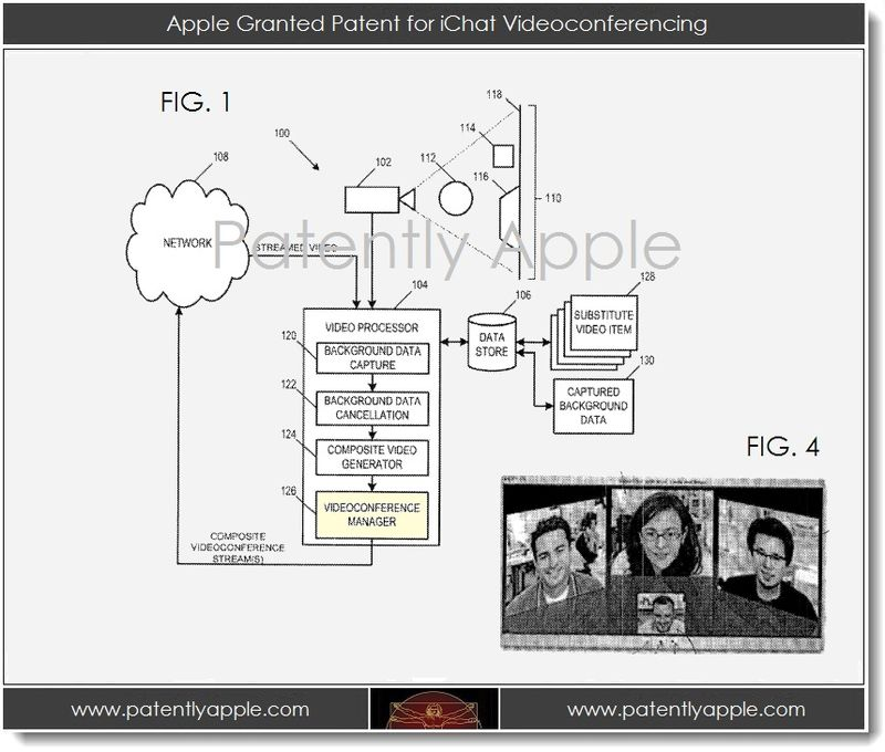 4a. Apple Granted Patent for iChat Videoconferencing