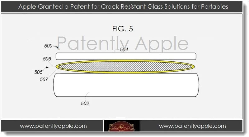 2.1. Apple Granted a Patent for Crack Resistant glass solutions for portables