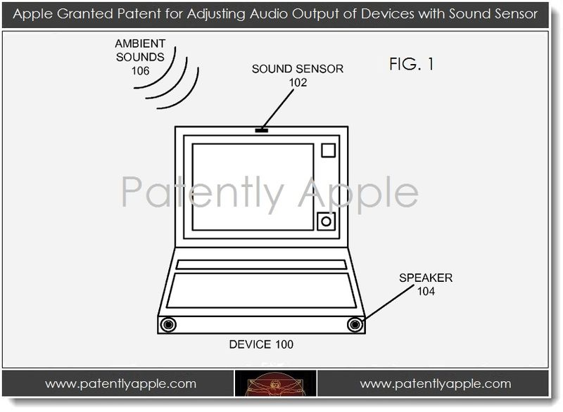 6. Apple Granted Patent f=or Adjusting Audio Output for Devices with Sound Sensor