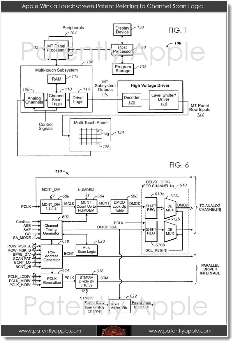 2. Apple wins a touchscreen patent relating to channel scan logic