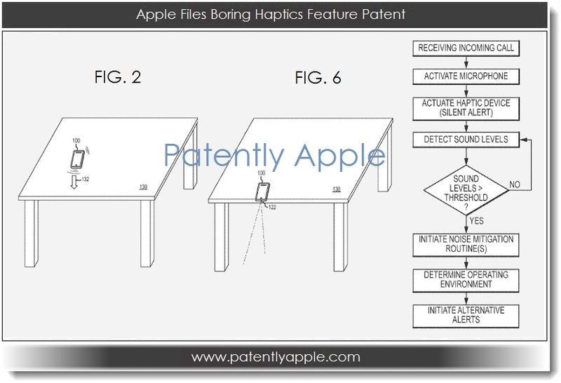 1. Apple Files Boring Haptics Feature Patent