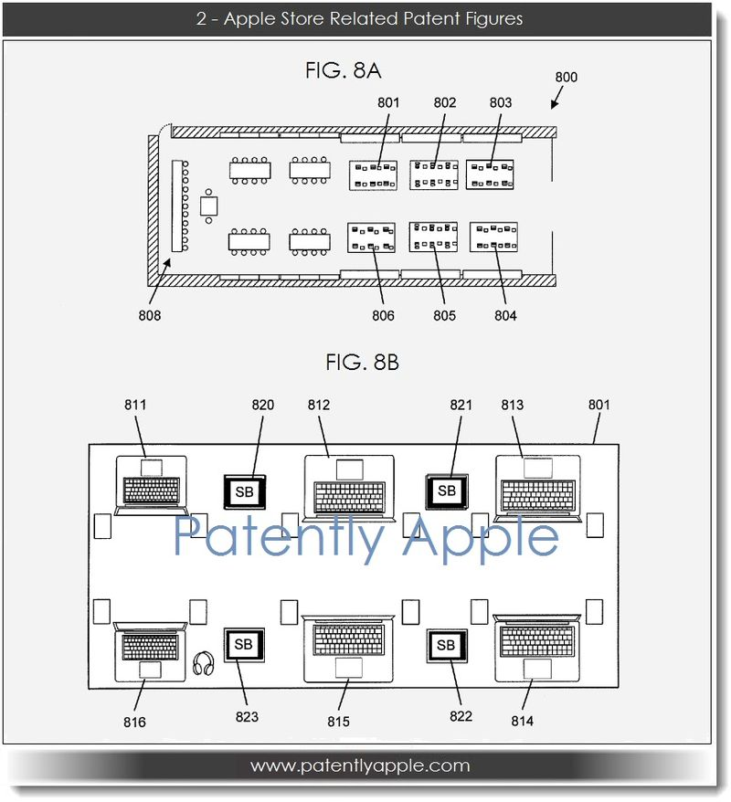 3. 2  - Apple Store Related Patent Figures