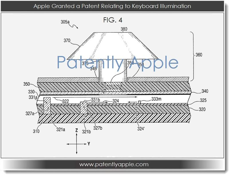 4. Apple Granted a patent relating to keyboard illumination