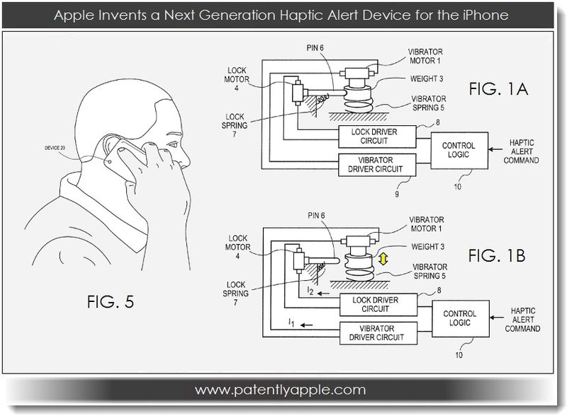 2. Apple Invents a Next Generation Haptic Aletrt for the iPhone