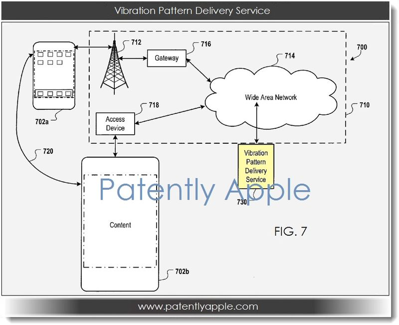 3. Vibration Pattern Delivery Service