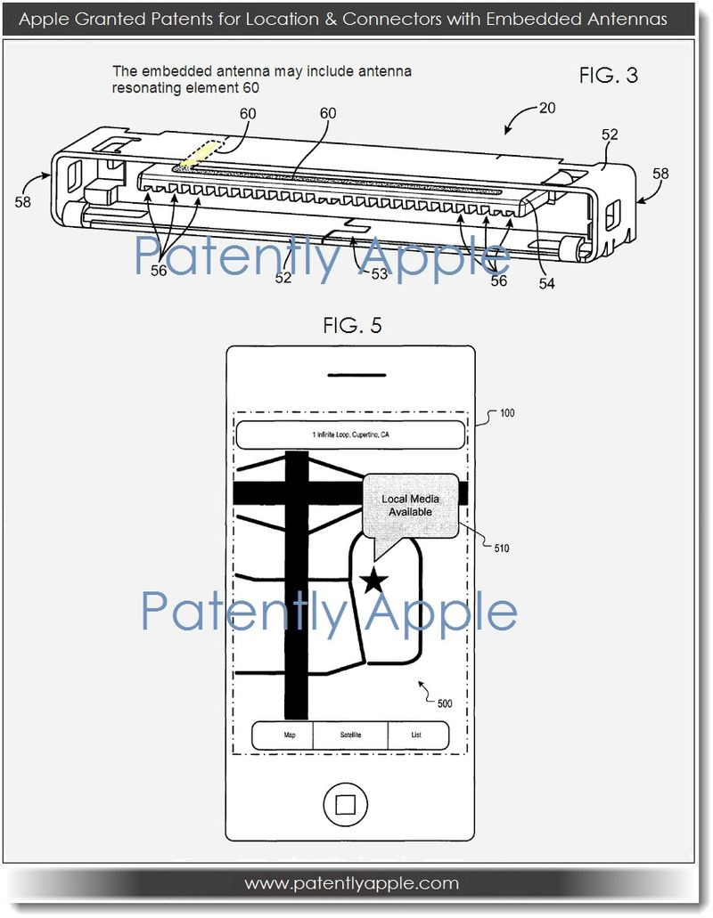 3. Apple granted patents for location & connectors with embedded antennas