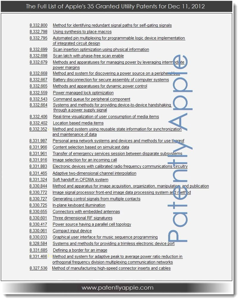 4. The full list of Apple's 35 granted utility patents for Dec 11, 2012