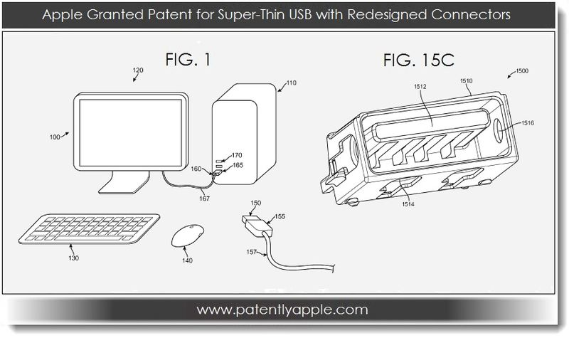 2. Apple Granted Patent for Super-Thin USB with redesigned Connectors
