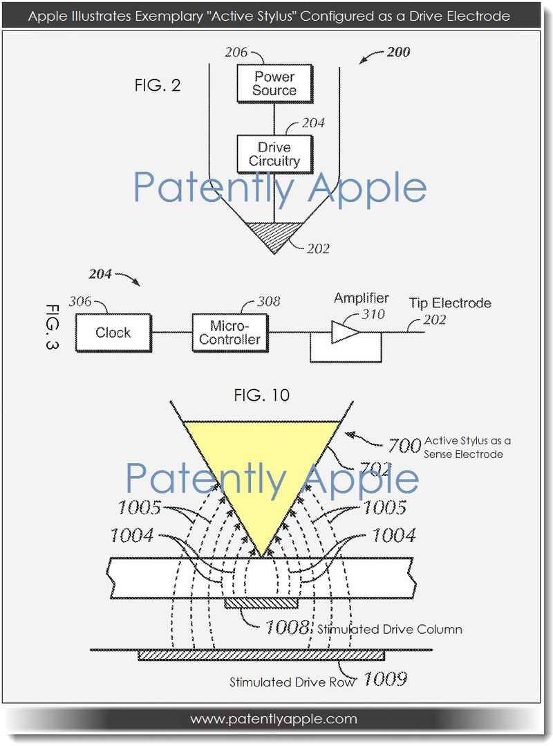 2. 1  Apple - Exemplary Active Stylus Configured as a Drive Electrode