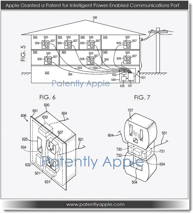 2. Apple granted patent for intelligent power-enabled communications port
