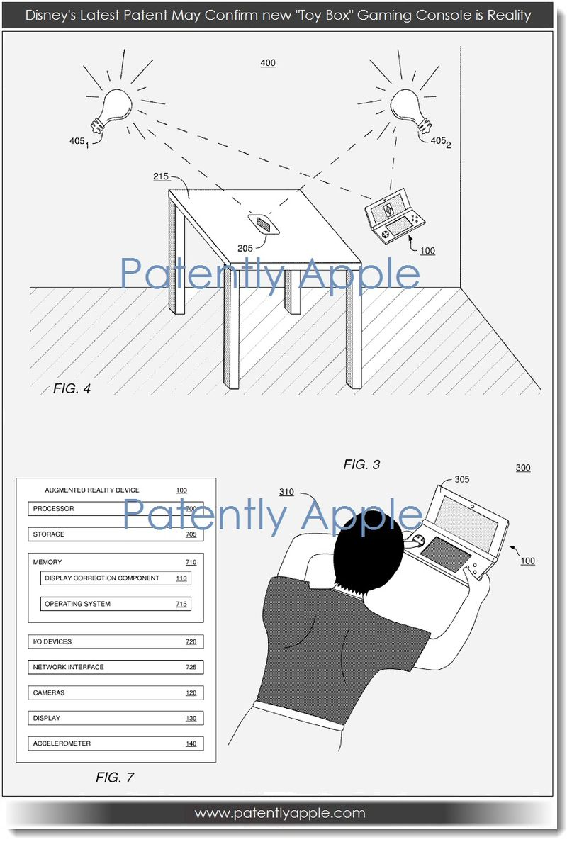 3. Disney's latest patent may confirm new Toy Box Gaming Console is Reality