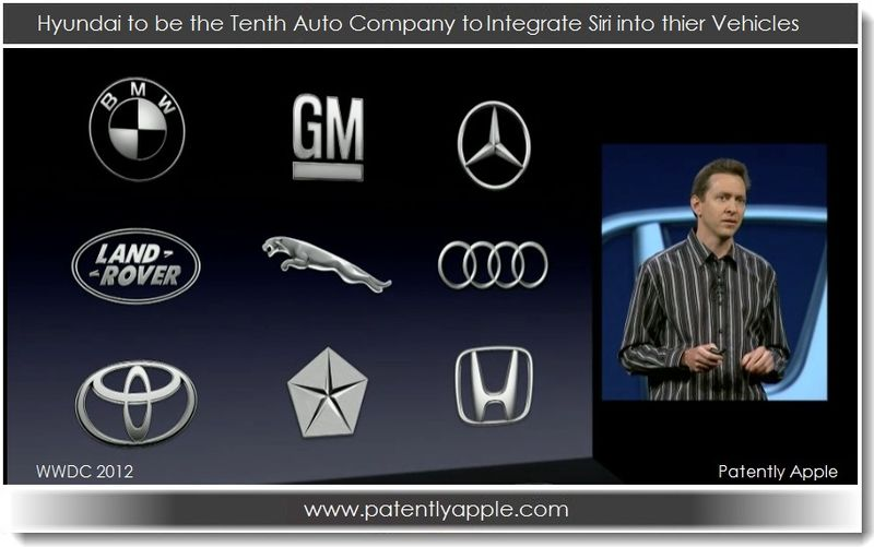 1. Hyundai to be the 10th auto company to integrate Siri into their vehicles