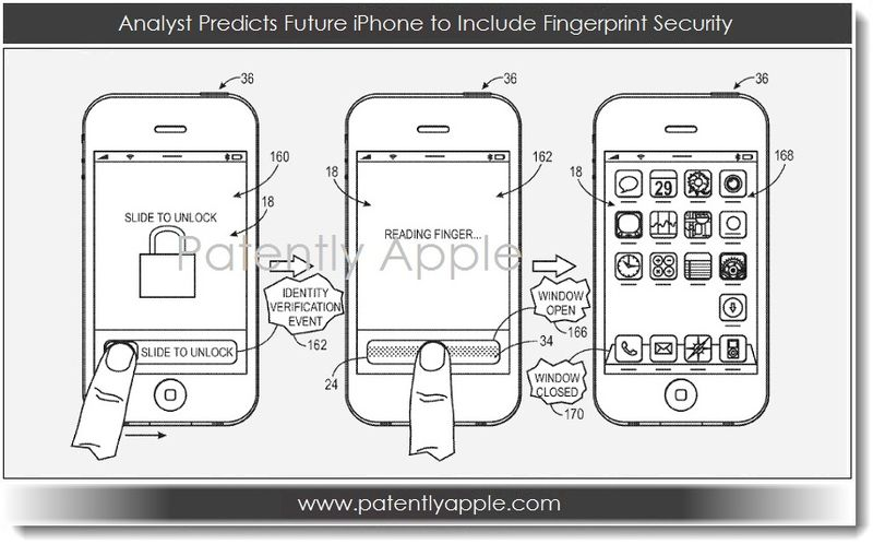 1. Analyst Predicts Future iPhone to Include Fingerprint Security