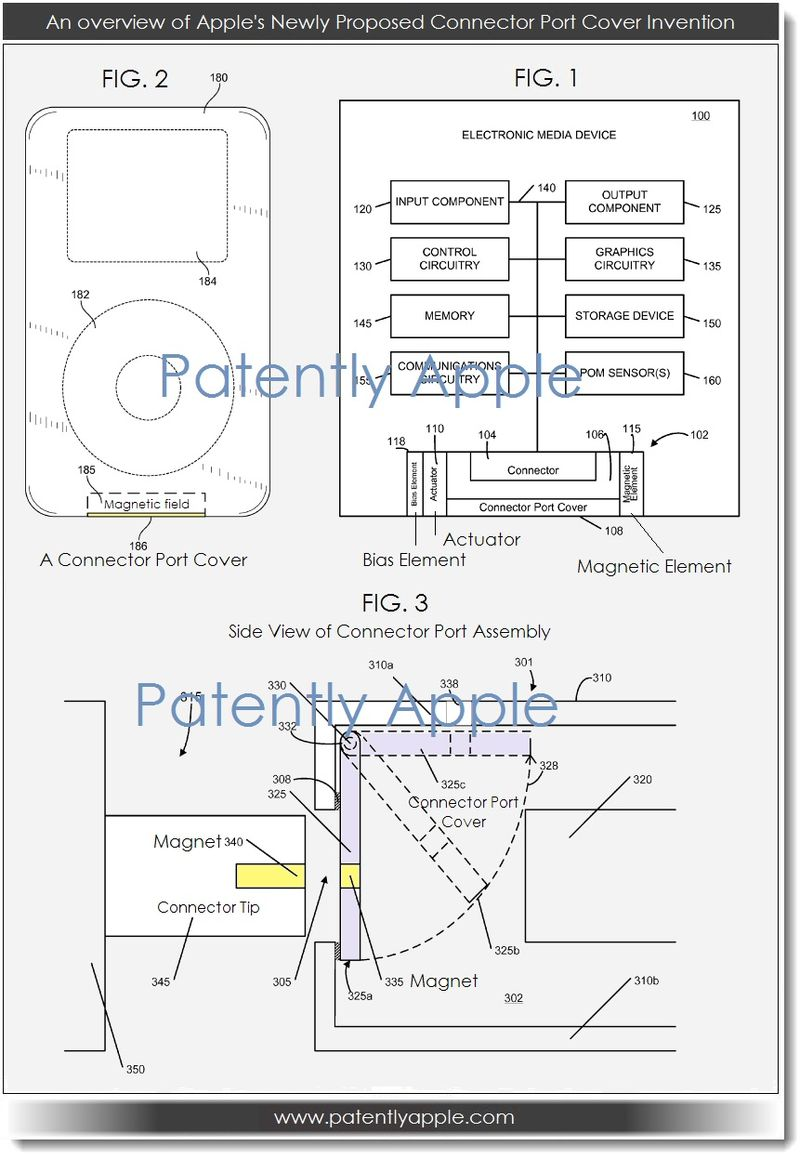 2A. Overview of Apple's Newly Proposed Connector Port Cover Invention