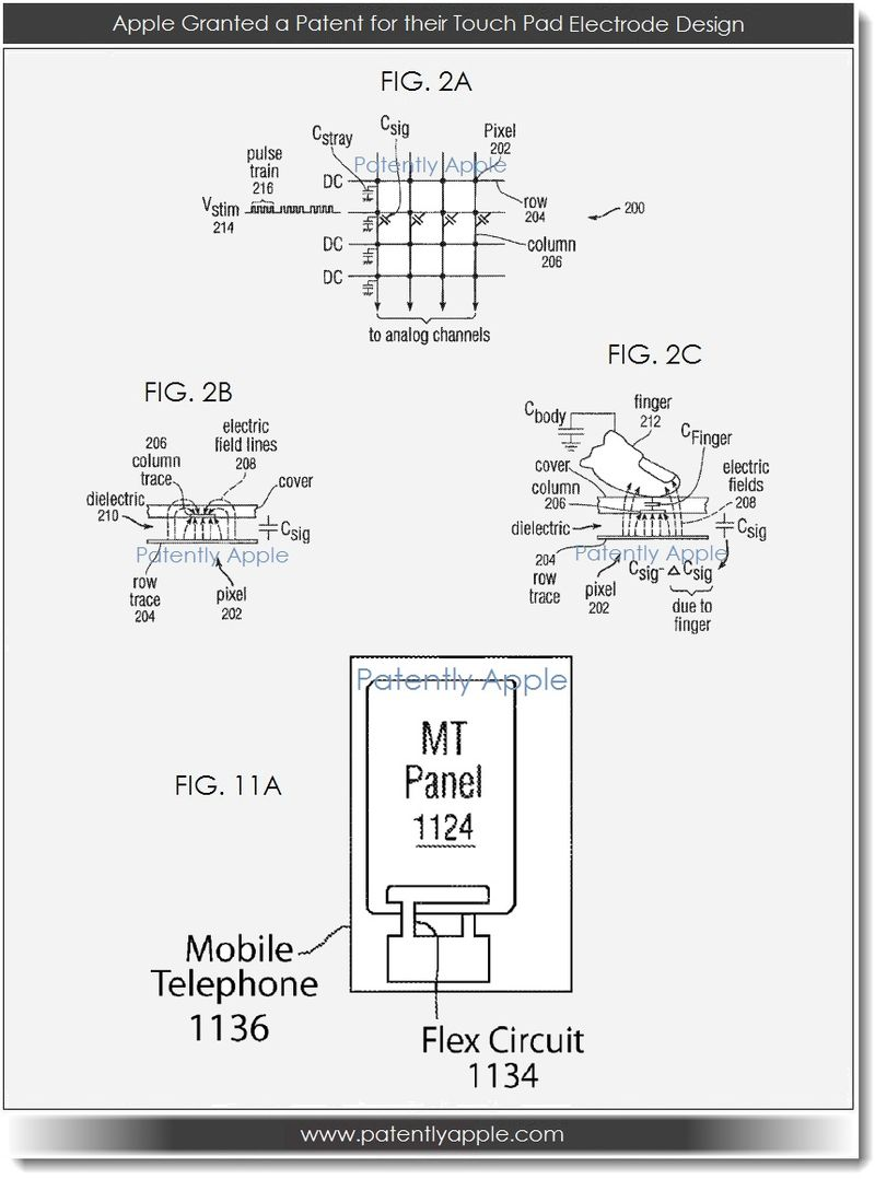 2. Apple Granted a Patent for their Touch Pad Electrode Design