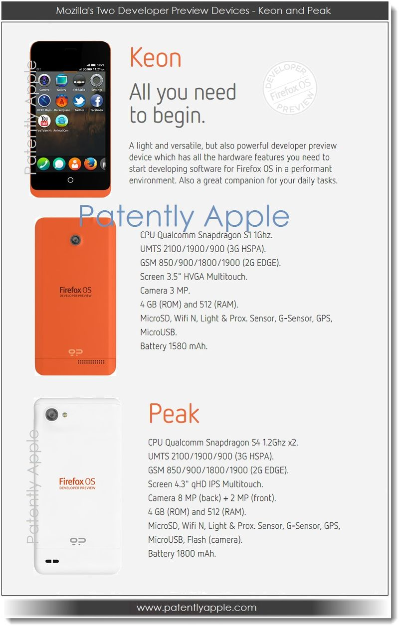 3. Keon and Peak, Mozilla specs for developer Preview Devices