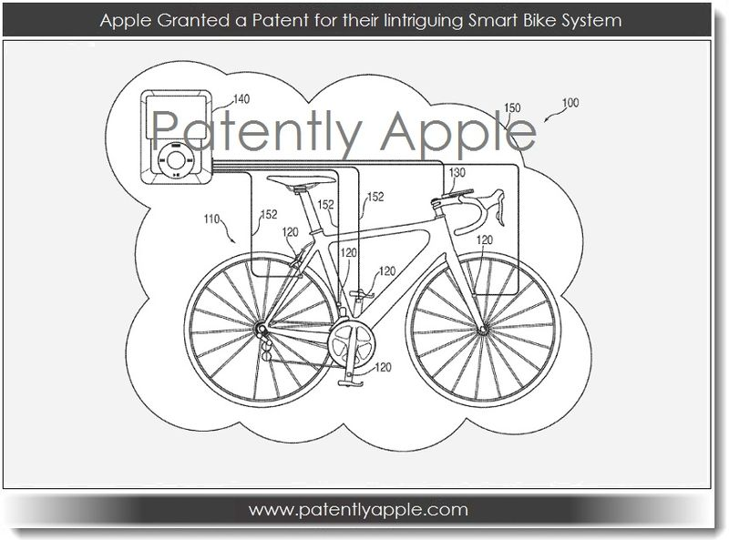 1. Apple granted a patent for their intriguing smart bike system