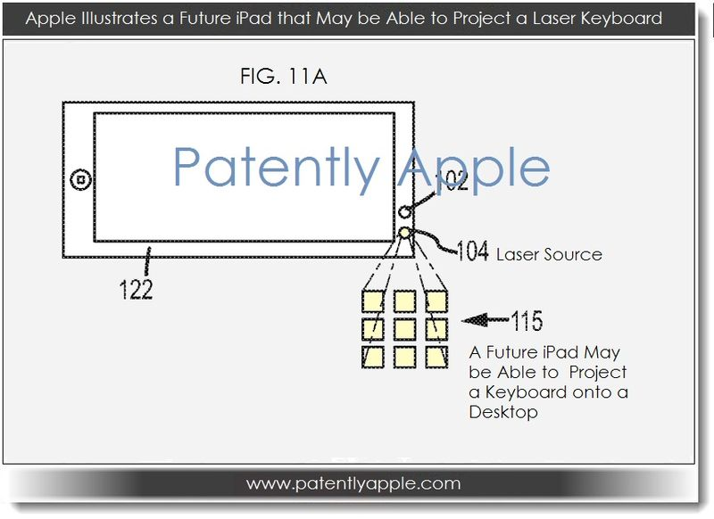 4. Future iPad with laser projected Keyboard Feature