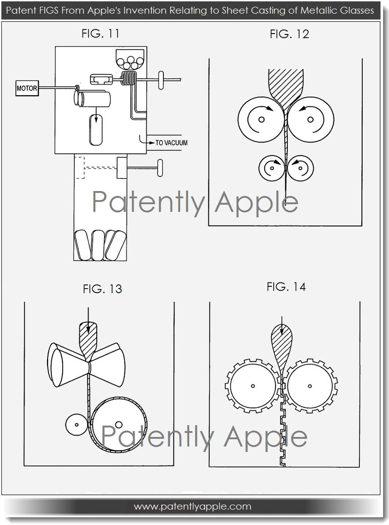 2. patent figs re Apple's sheet casting of metal glasses invention