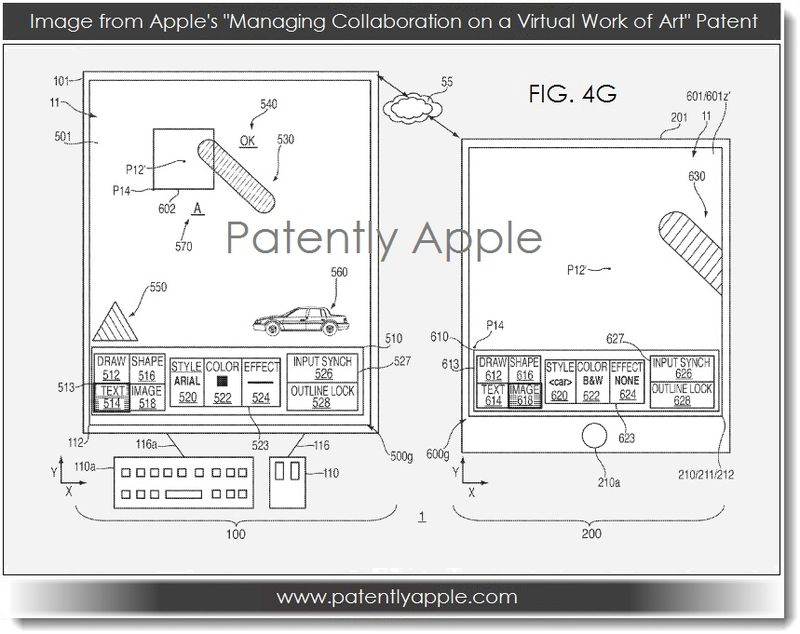 2. image from managing collaboration on a virtual work of art patent, Apple