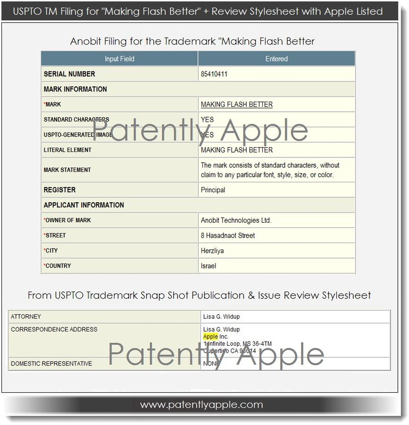 2. USPTO TM filing for Making Flash Better + review stylesheet with Apple Listed