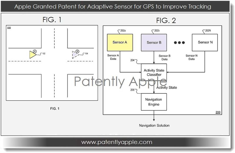 3. Apple Granted Patent for adaptive sensor for GPS to improve tracking