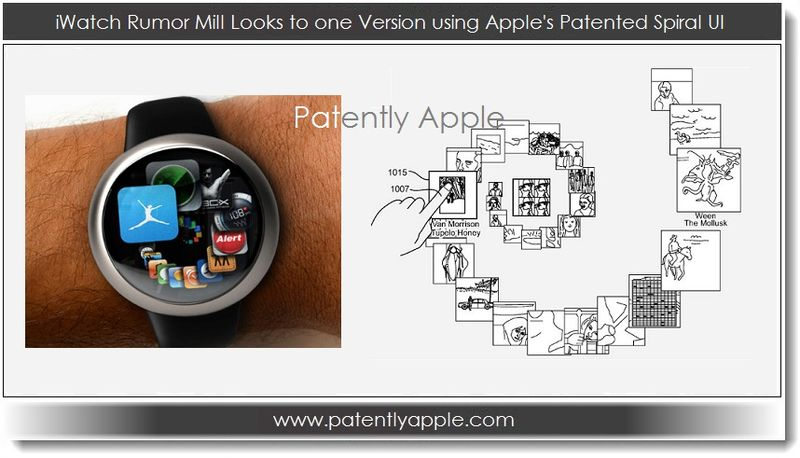 2. iWatch Rumor Mill points to one Version using Apple's patented Spiral UI