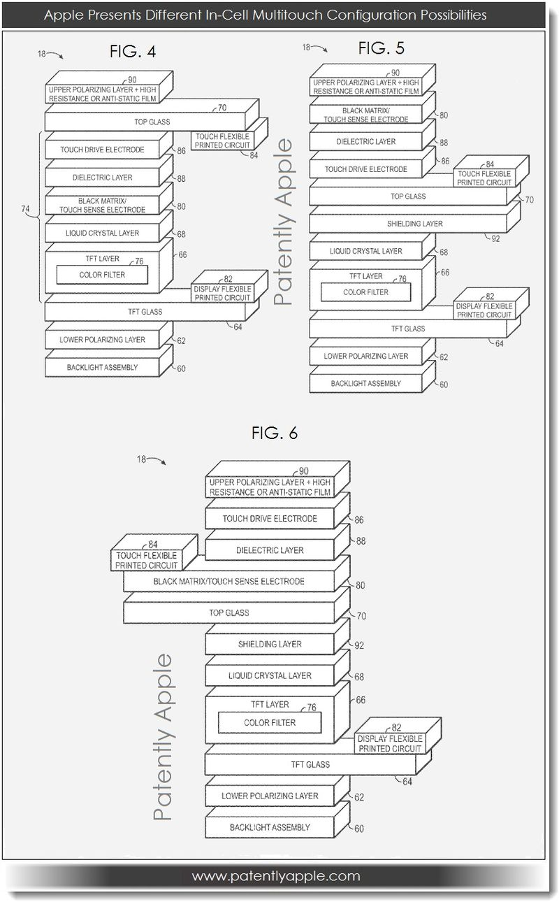2. Apple patent, different In-Cell Multitouch configuration possibilities