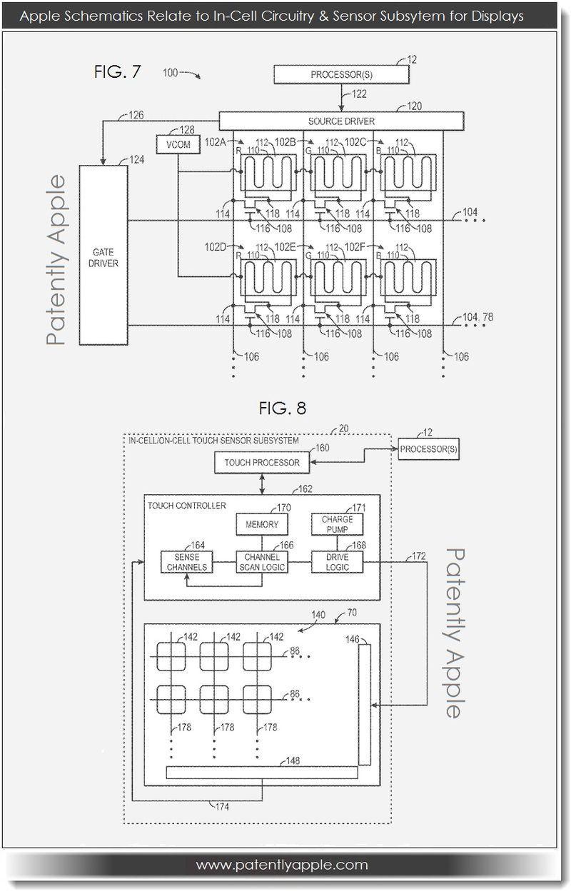 3. In-cell circuitry and sensor subsystem for displays, Apple patent