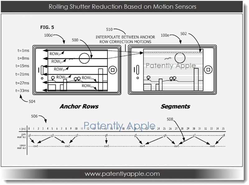 2. Rolling Shutter reduction based on motion sensors, Patent application, Apple