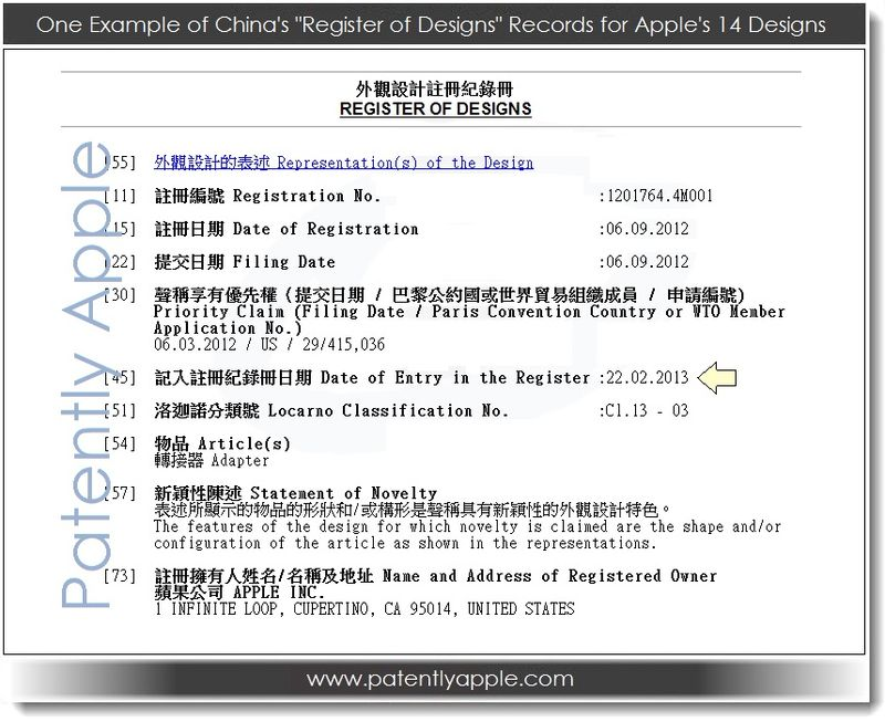 1B - 1 example of China's Register of designs records for Apple's 14 designs