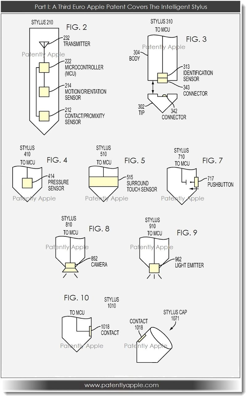 9A. Third Apple Euro Patent for Smart Pen, The Intelligent Stylus, figs 2,3,4,5,7,8,9