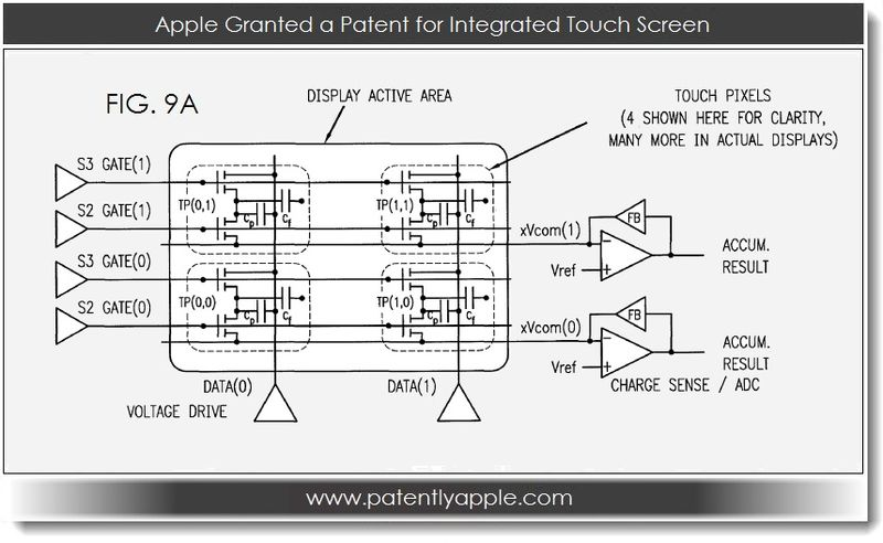 2. Apple Granted a Patent for Integrated Touch Screen 02.05.13