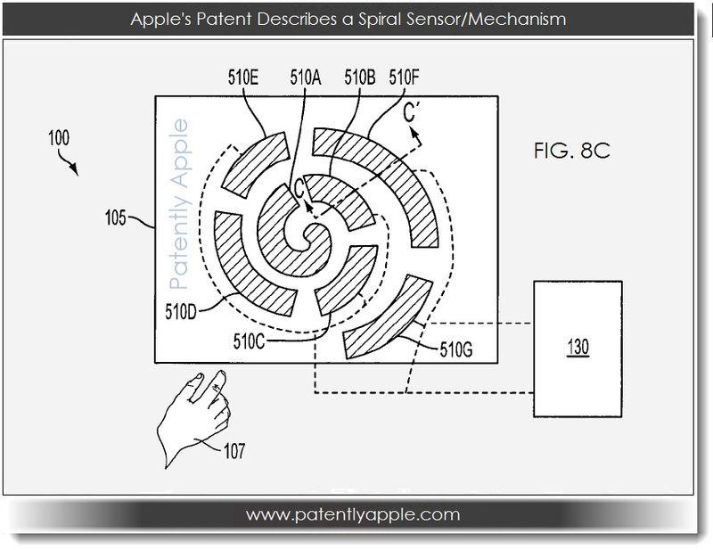 3. Spiral sensor mechanism