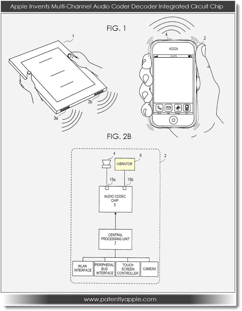 2. Apple invents multichannel audio coder decoder integrated circuit chip