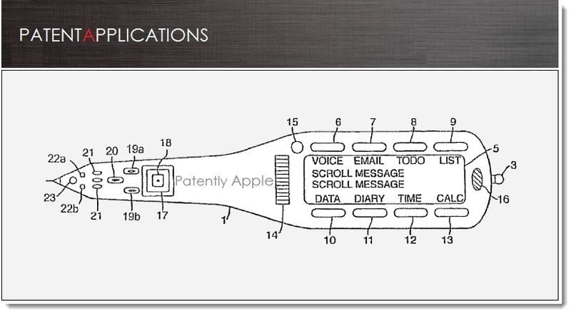 1. Apple Granted patents, March 26, 2013 iPen +