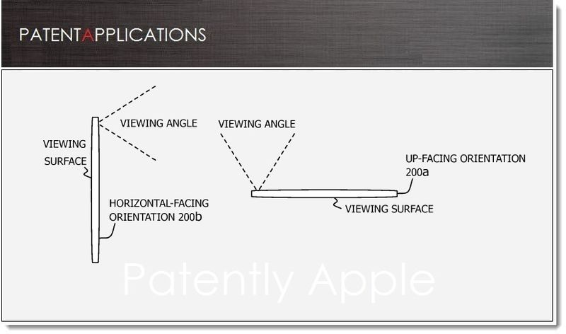1. Cover, Apple Patent Filing, Dynamic Auto Focus +
