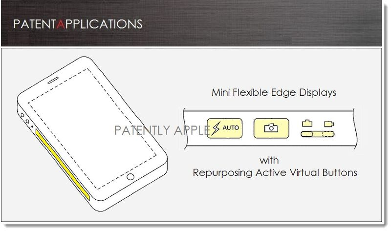 1. Apple Patent Report Cover for mini flex displays +
