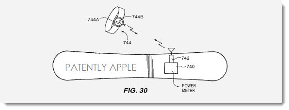 2. Apple Patent shows watch working with Smart Skis, jpeg