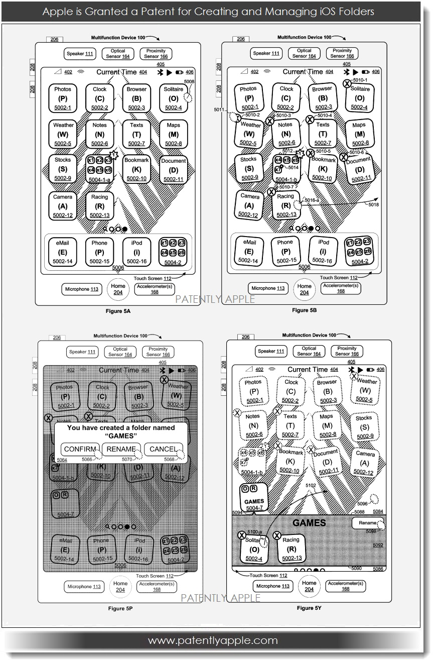 Apple Granted 19 Patents Covering the iPhone, iOS, Folder