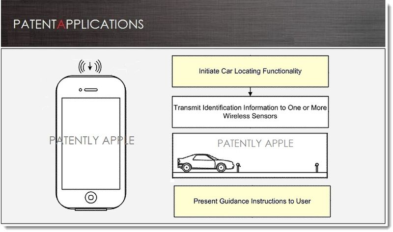 1. Cover, Apple Patent re Locating a Vehicle in a Parking Structure