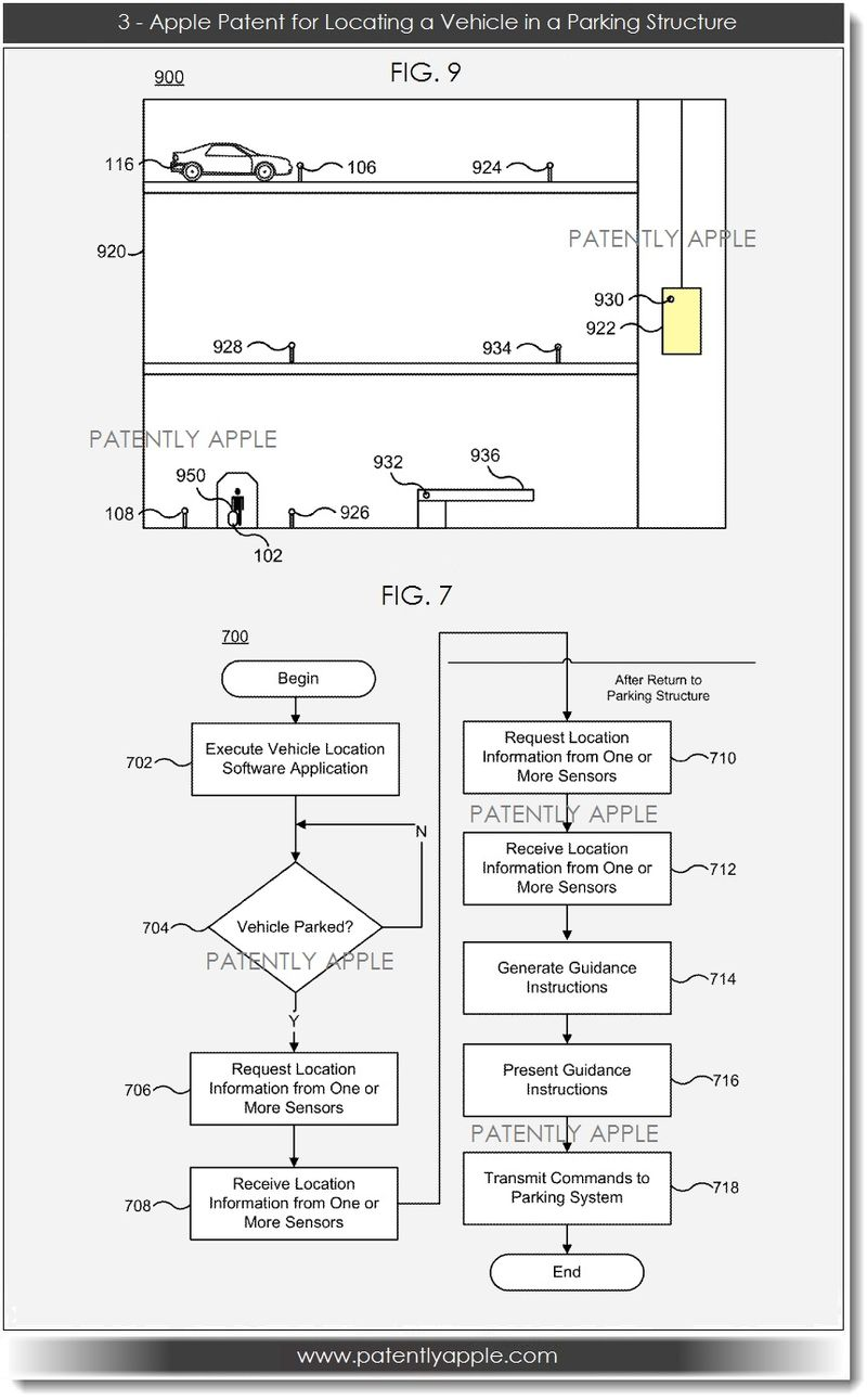 4. Apple Patent Filing for Locating a Vehicle in a  Parking Structure