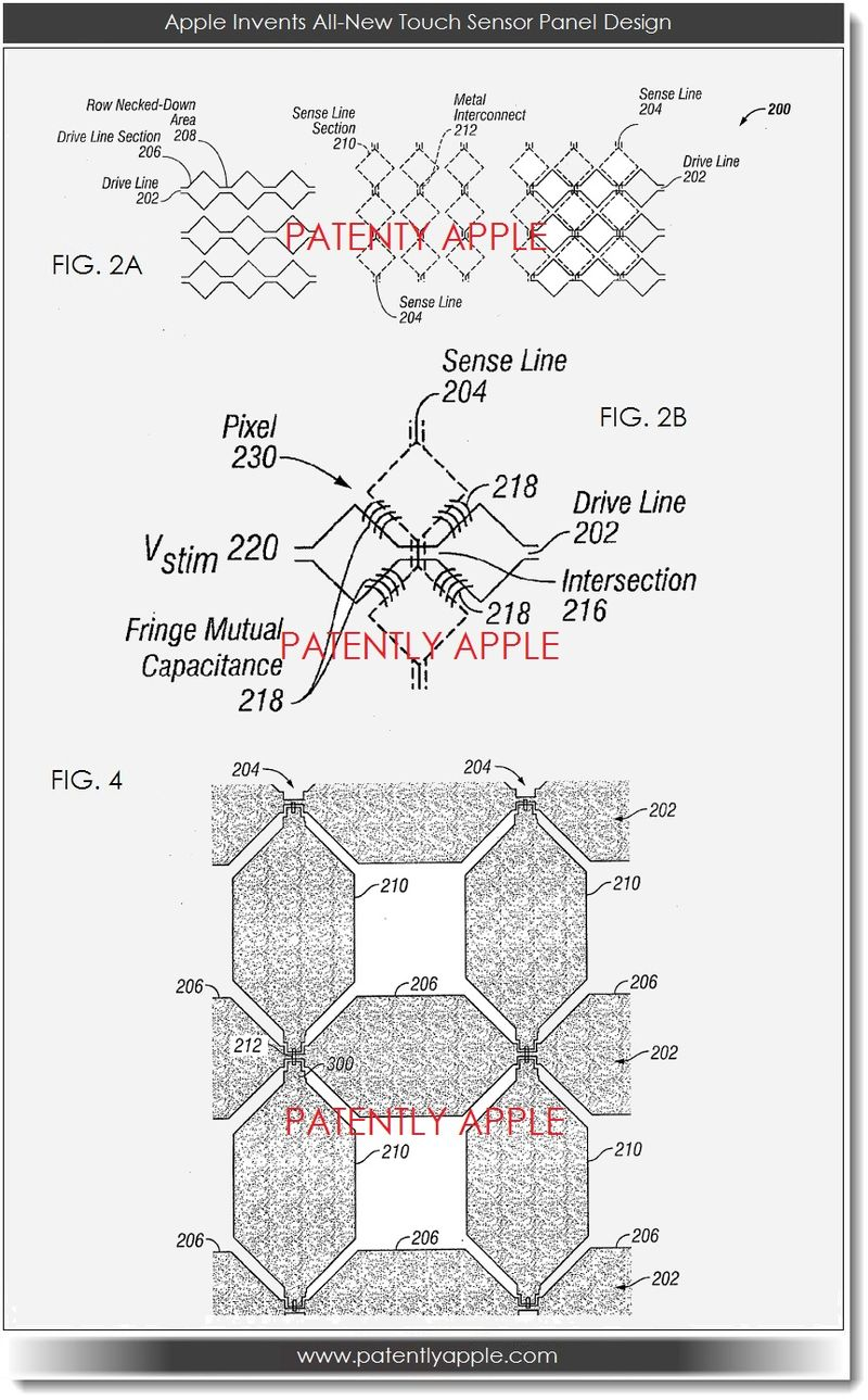 2. Apple Invents All-New Touch Sensor Panel Design