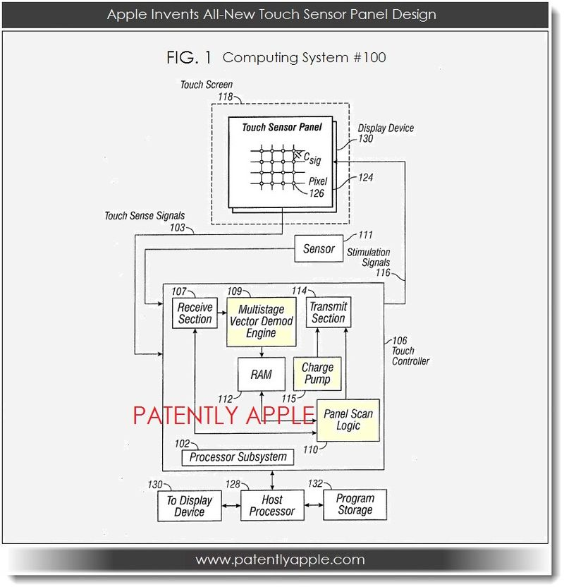 4. OVERVIEW OF COMPUTING SYSTEM, TOUCH SENSOR PANEL DESIGN