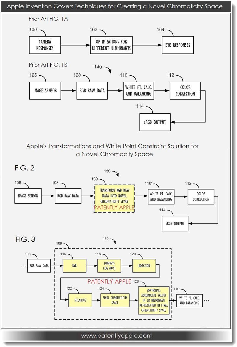 2. Apple Camera Patent # 1